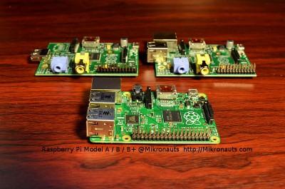 Raspberry Pi Model A / B / B+