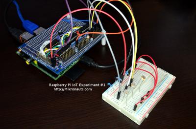 Raspberry Pi IoT Experiment #1 http://Mikronauts.com